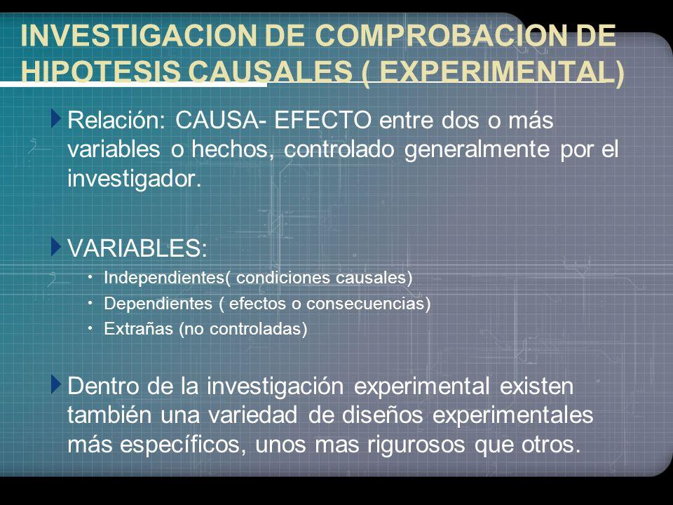 Investigación Comparativo Causal En este tipo de investigación se trata de encontrar la relación de causa o efecto entre dos variables o hechos, contr