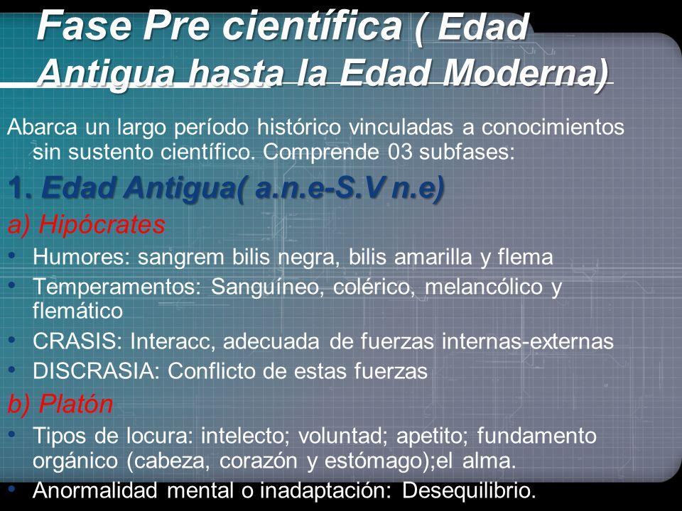 Fase Pre científica ( Edad Antigua hasta la Edad Moderna) Abarca un largo período histórico vinculadas a conocimientos sin sustento científico.