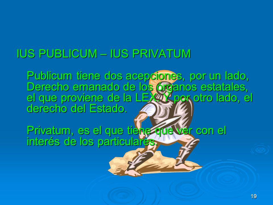 IUS PUBLICUM – IUS PRIVATUM Publicum tiene dos acepciones, por un lado, Derecho emanado de los órganos estatales, el que proviene de la LEX. Y por otr