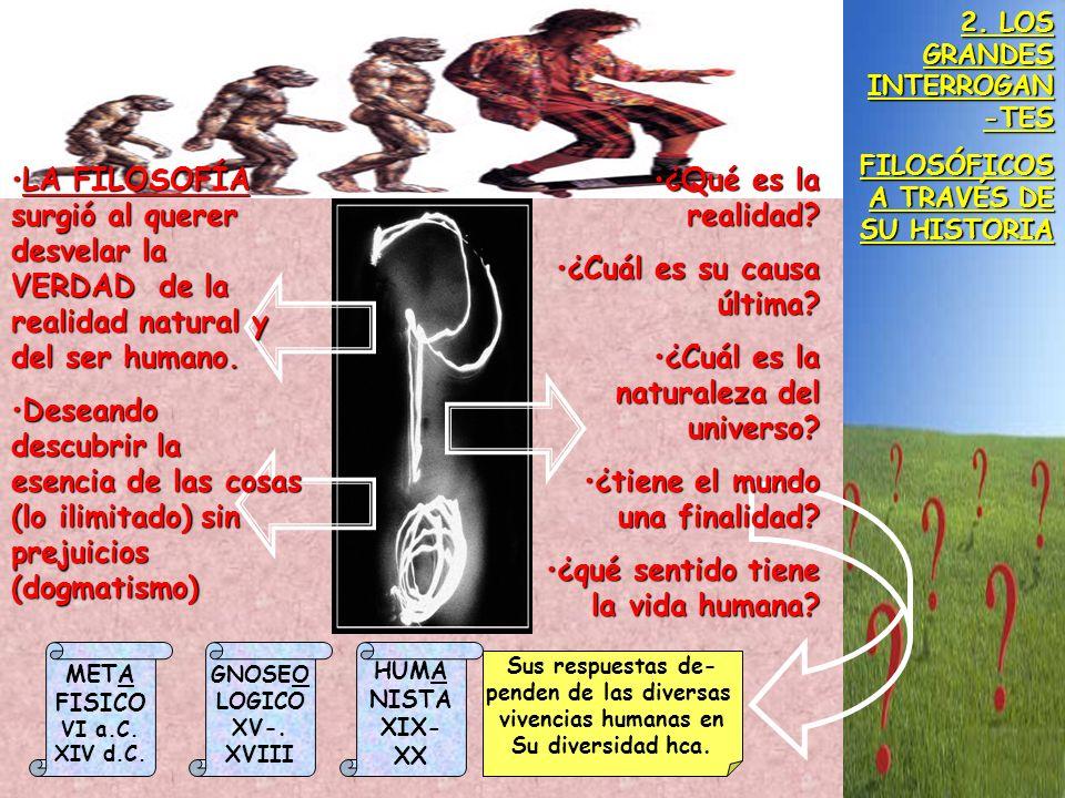 2. LOS GRANDES INTERROGAN -TES FILOSÓFICOS A TRAVÉS DE SU HISTORIA LA FILOSOFÍA surgió al querer desvelar la VERDAD de la realidad natural y del ser h