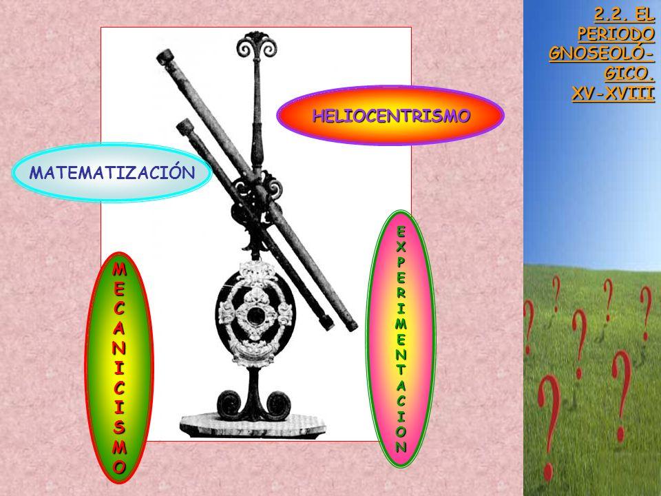 2.2. EL PERIODO GNOSEOLÓ- GICO. XV-XVIIIHELIOCENTRISMO MECANICISMO EXPERIMENTACION MATEMATIZACIÓN