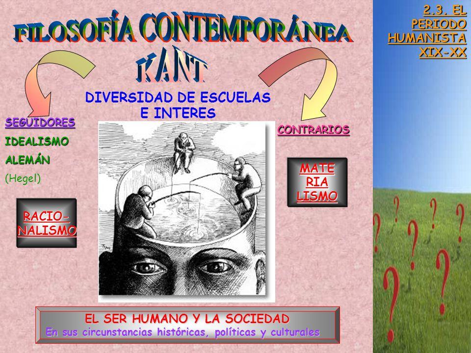 2.3. EL PERIODO HUMANISTAXIX-XX DIVERSIDAD DE ESCUELAS E INTERES SEGUIDORESIDEALISMOALEMÁN (Hegel) CONTRARIOS RACIO-NALISMO MATERIALISMO EL SER HUMANO