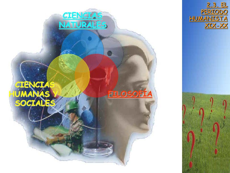2.3. EL PERIODO HUMANISTAXIX-XXCIENCIASNATURALES FILOSOFÍACIENCIAS HUMANAS Y SOCIALES