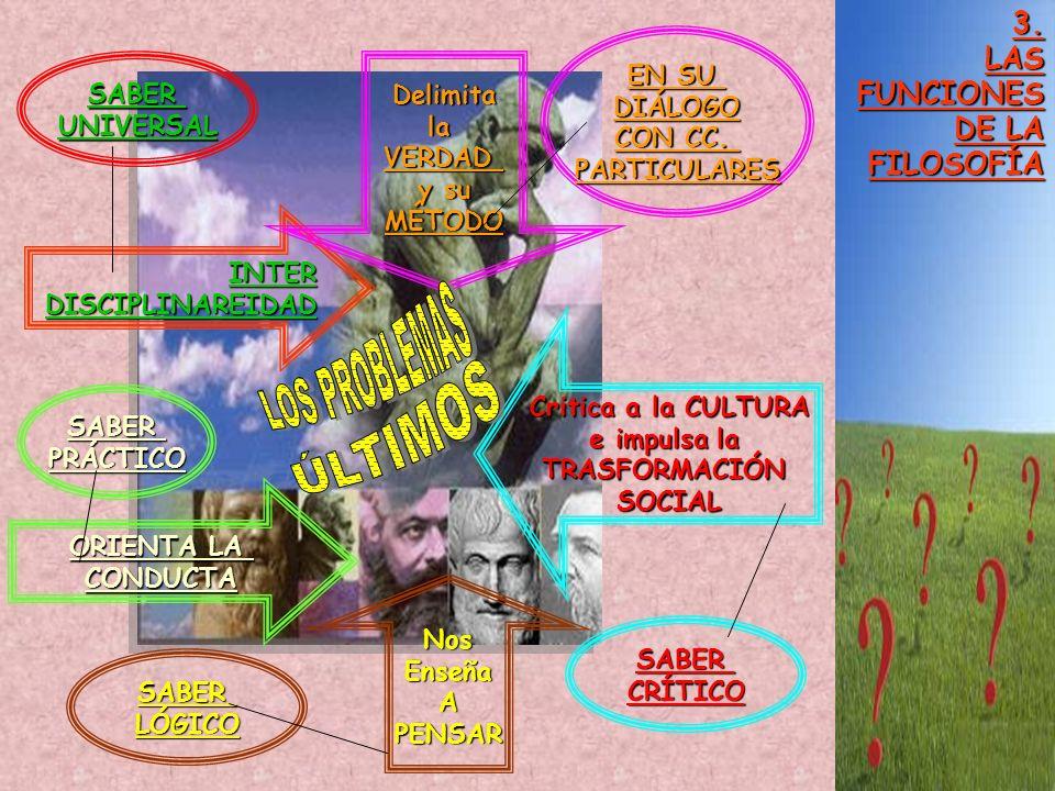 3. LAS FUNCIONES DE LA FILOSOFÍA INTERDISCIPLINAREIDAD Critica a la CULTURA e impulsa la TRASFORMACIÓNSOCIAL NosEnseñaAPENSAR DelimitalaVERDAD y su y