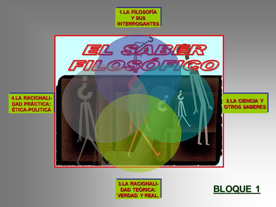 BLOQUE 1 1.LA FILOSOFÍA Y SUS INTERROGANTES 2.LA CIENCIA Y OTROS SABERES 3.LA RACIONALI- DAD TEÓRICA: VERDAD Y REAL.