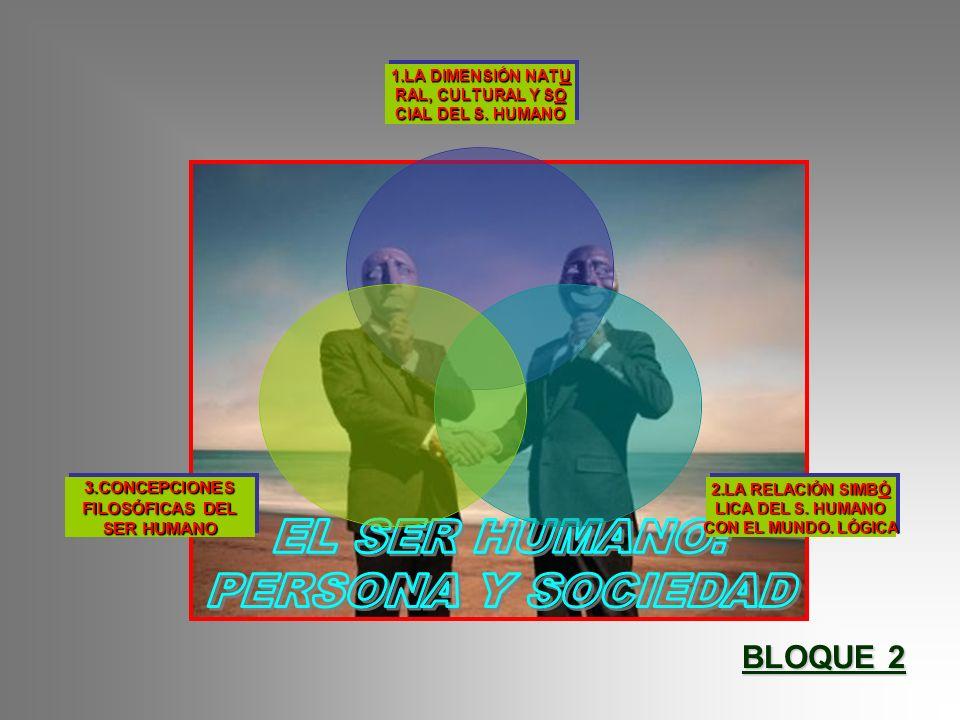 1.LA DIMENSIÓN NATU RAL, CULTURAL Y SO CIAL DEL S. HUMANO 2.LA RELACIÓN SIMBÓ LICA DEL S. HUMANO CON EL MUNDO. LÓGICA 3.CONCEPCIONES FILOSÓFICAS DEL S