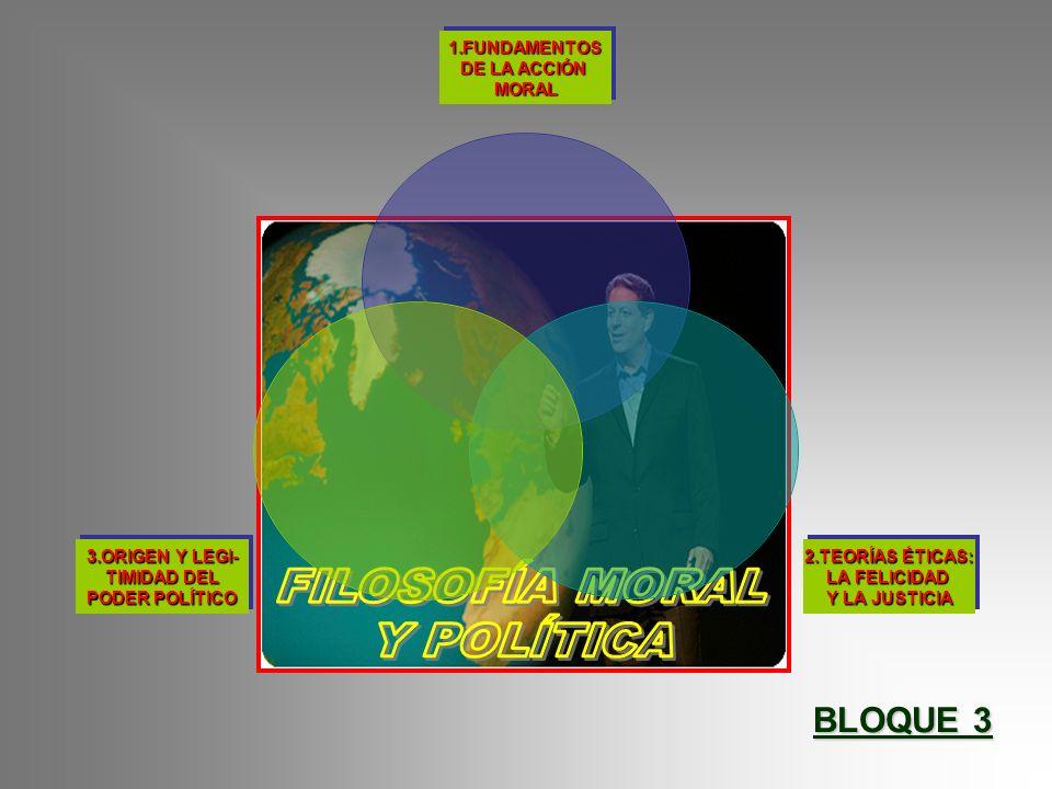 1.LA CONSTITU- CIÓN FILOSÓFICA DE LA CIUDADAN.