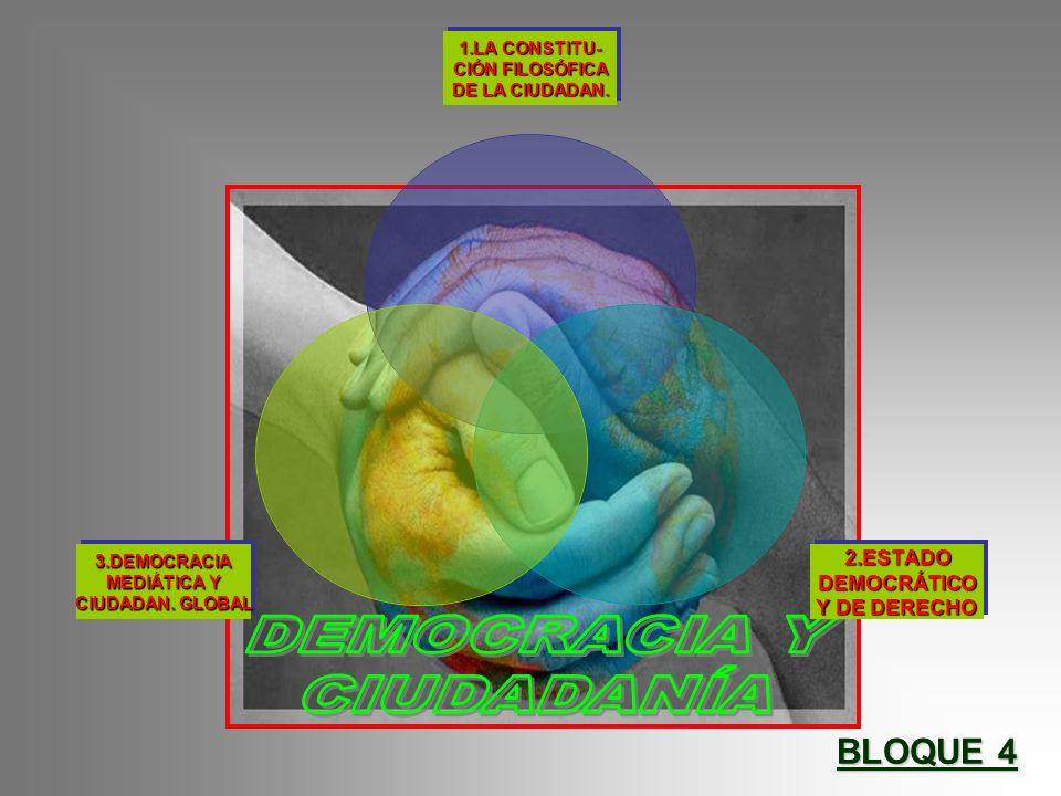 1.LA CONSTITU- CIÓN FILOSÓFICA DE LA CIUDADAN. 2.ESTADODEMOCRÁTICO Y DE DERECHO 3.DEMOCRACIA MEDIÁTICA Y CIUDADAN. GLOBAL BLOQUE 4