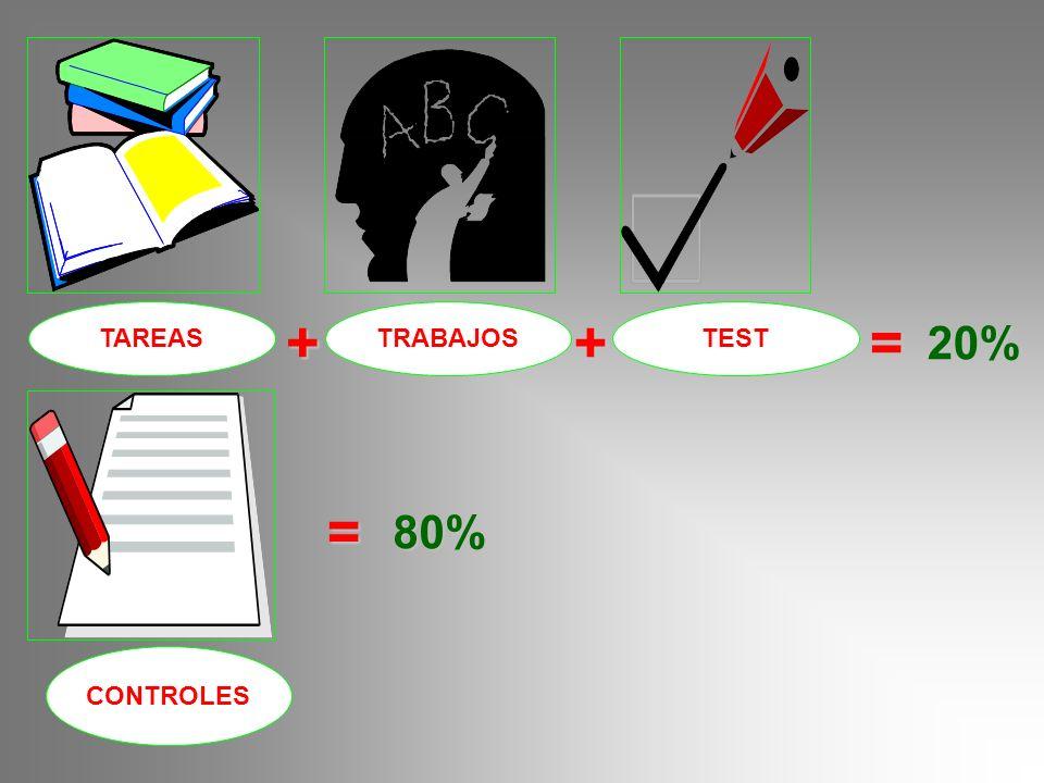 TAREAS + TRABAJOSTEST += 20% CONTROLES = 80%
