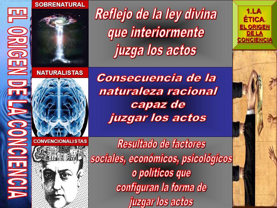1.LA ÉTICA ÉTICA. EL ORIGEN DE LA CONCIENCIASOBRENATURAL NATURALISTAS CONVENCIONALISTAS