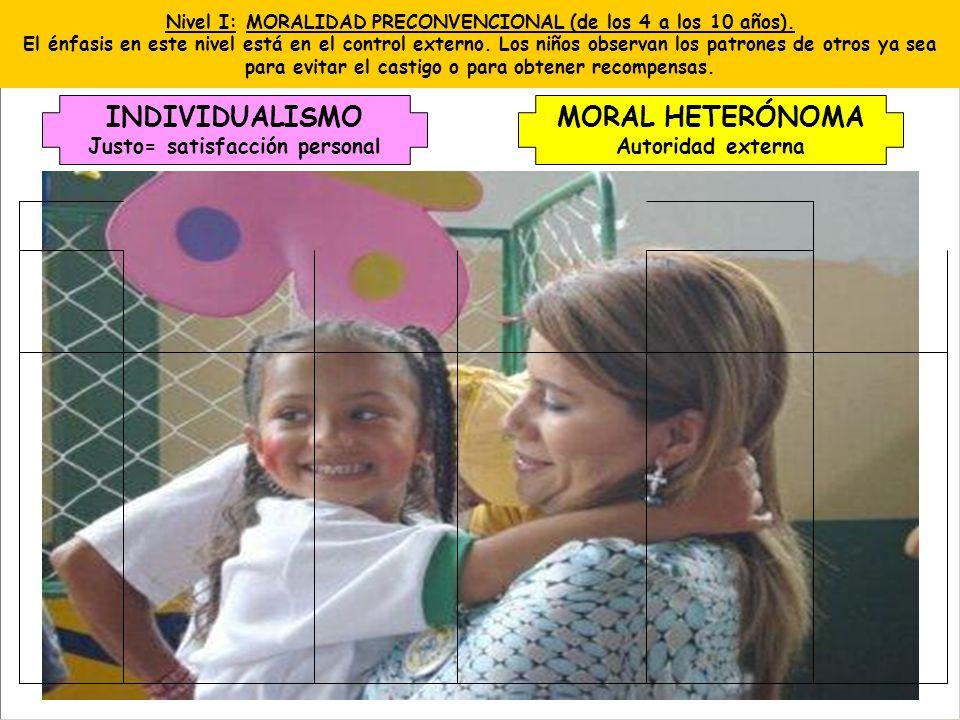 Nivel I: MORALIDAD PRECONVENCIONAL (de los 4 a los 10 años).