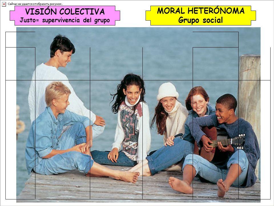 VISIÓN COLECTIVA Justo= supervivencia del grupo MORAL HETERÓNOMA Grupo social