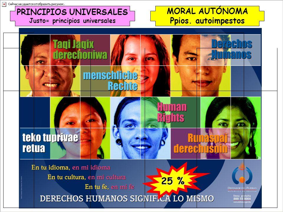 MORAL AUTÓNOMA Ppios. autoimpestos PRINCIPIOS UNIVERSALES Justo= principios universales 25 %