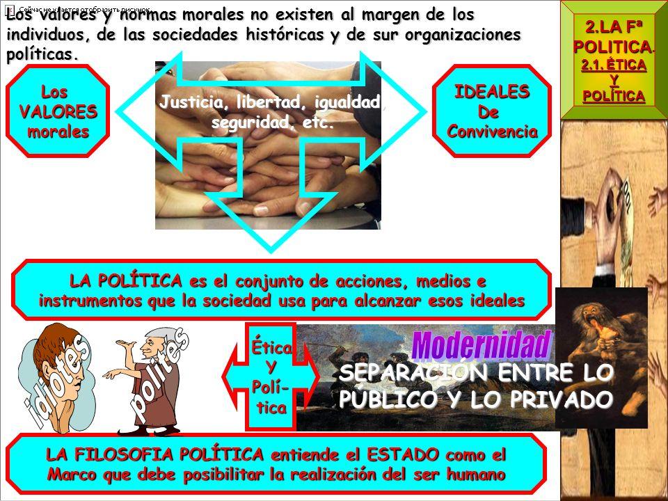 2.LA Fª POLITICA POLITICA. 2.1.