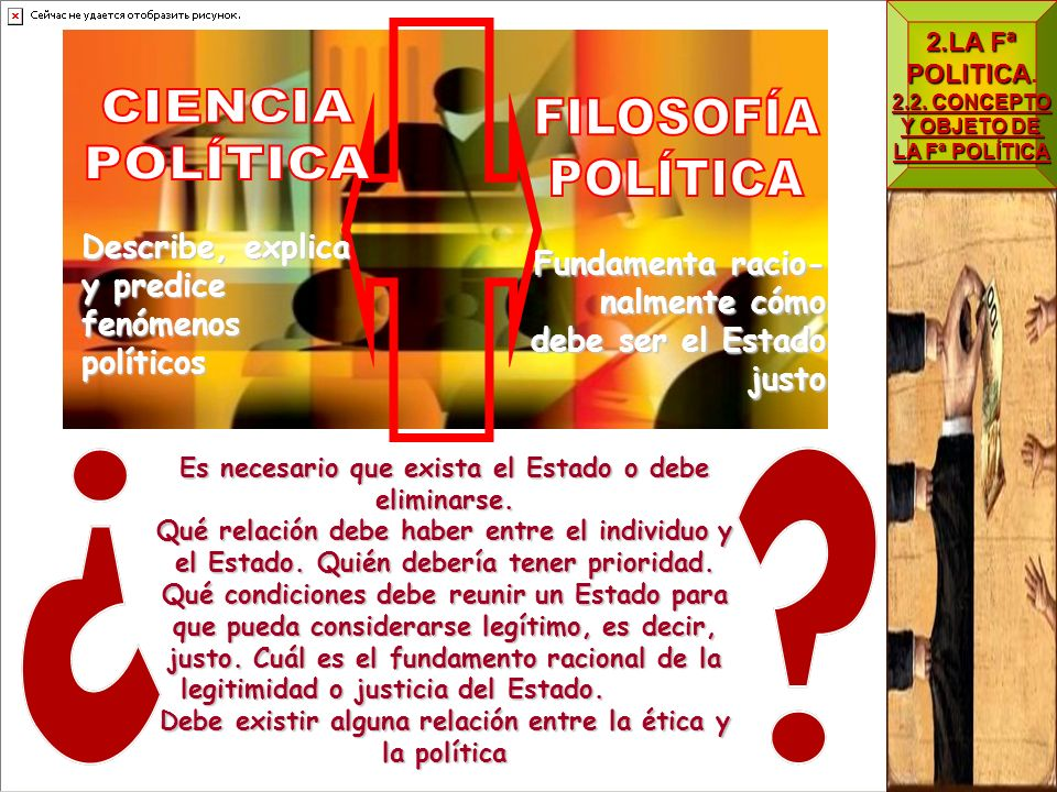 2.LA Fª POLITICA POLITICA. 2.2.