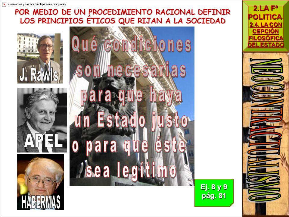 2.LA Fª POLITICA POLITICA. 2.4.