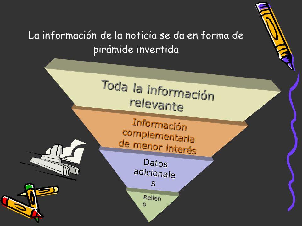 Géneros de información NoticiaReportajeEntrevista Texto narrativo-expositivo en el que se ofrece información sobre un hecho actual de interés público.