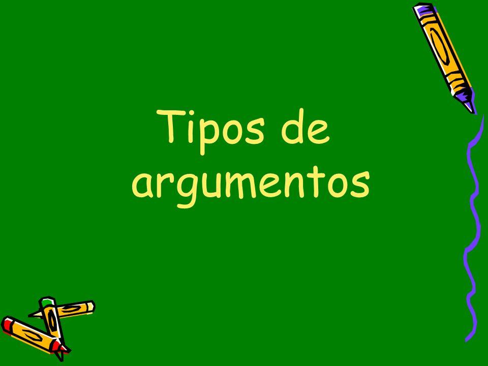 Estructura de la argumentación Introducción: presentación del tema sobre el que se va a argumentar. Tesis: Idea que se defiende en el escrito. Puede p