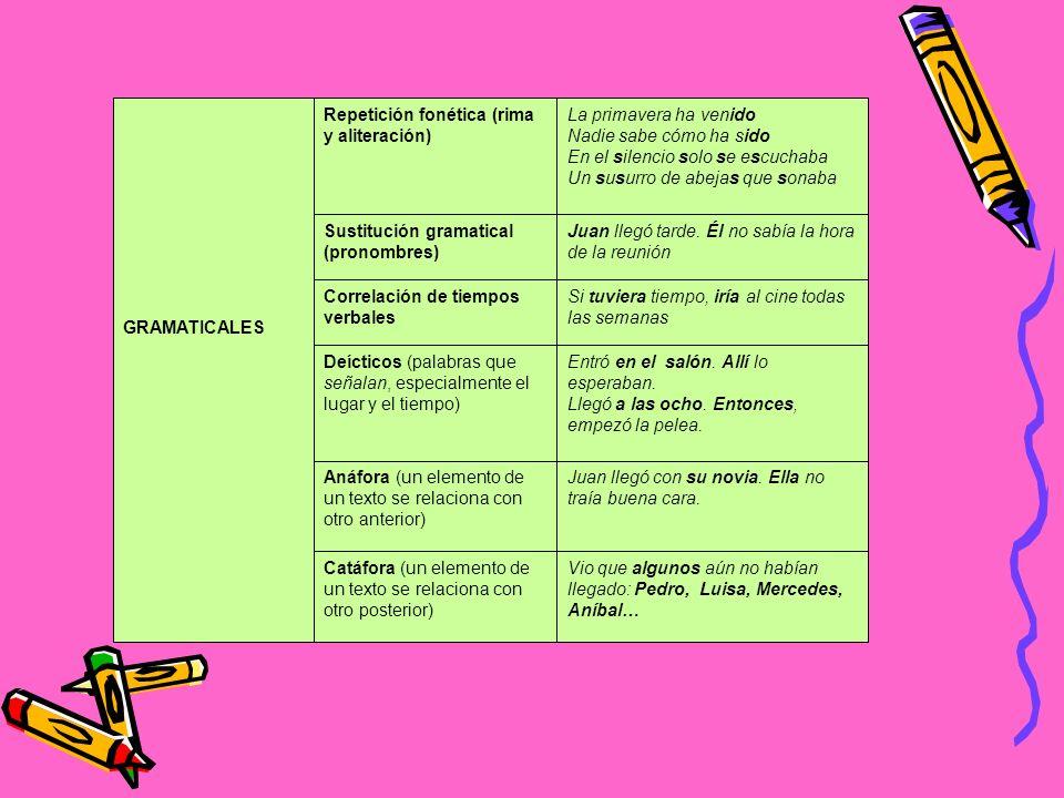 Actividades sobre los elementos de cohesión textual 1.En el siguiente párrafo aparecen una serie de elementos de cohesión textual del plano léxico.