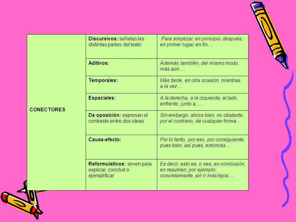 Actividades sobre los elementos de cohesión textual 1.En los siguientes textos encontrarás una serie de elementos de cohesión en negrita.