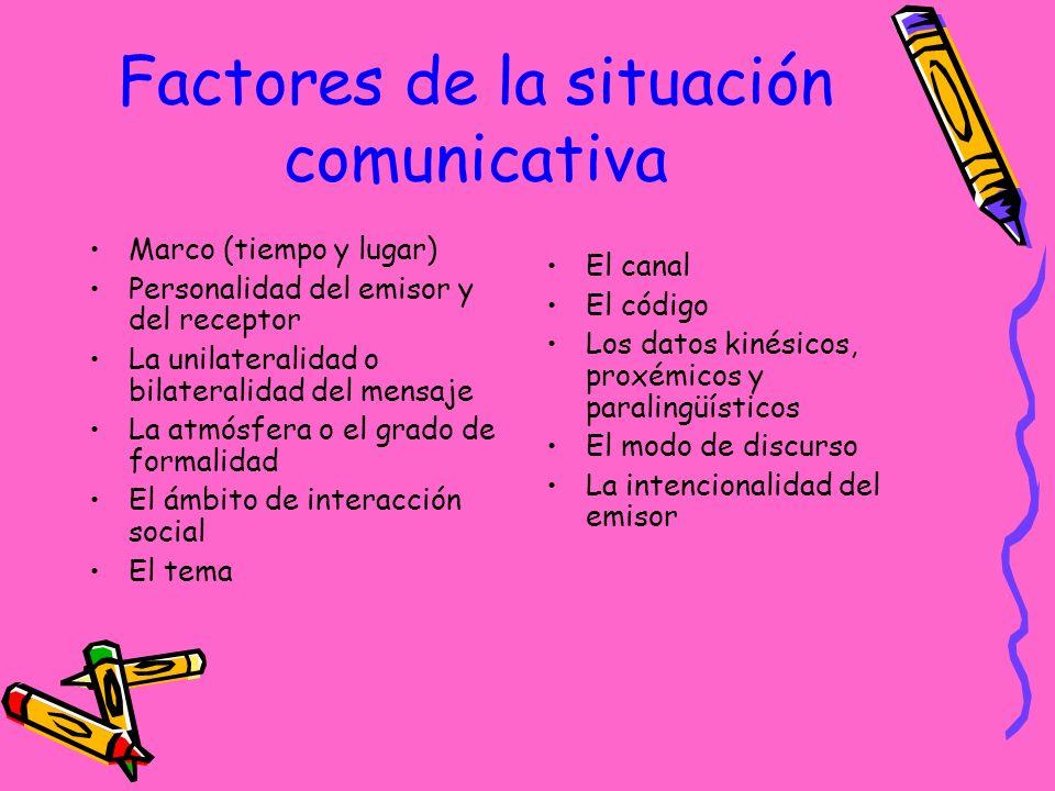 Cada tipo de texto depende de la situación comunicativa en que se genera y en esta situación influyen una serie de factores: Papel de la situación com