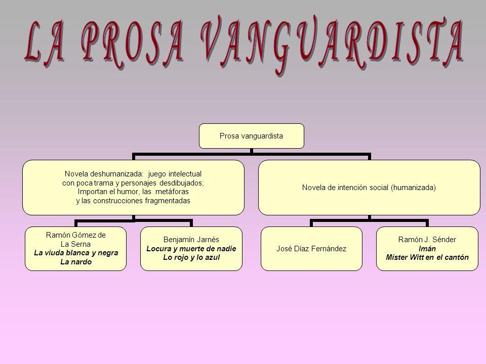 Prosa vanguardista Novela deshumanizada: juego intelectual con poca trama y personajes desdibujados; Importan el humor, las metáforas y las construcci