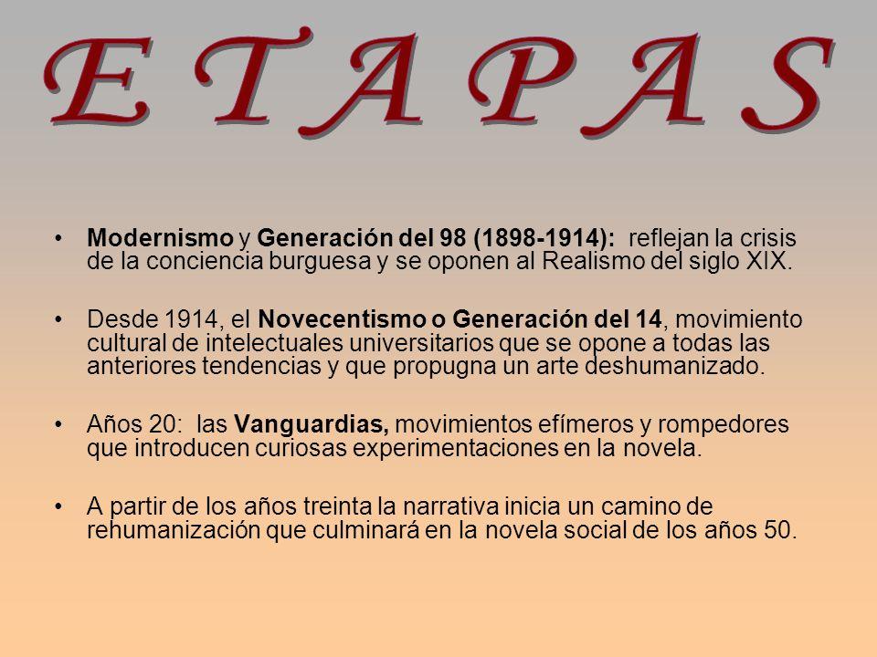 Modernismo y Generación del 98 (1898-1914): reflejan la crisis de la conciencia burguesa y se oponen al Realismo del siglo XIX. Desde 1914, el Novecen