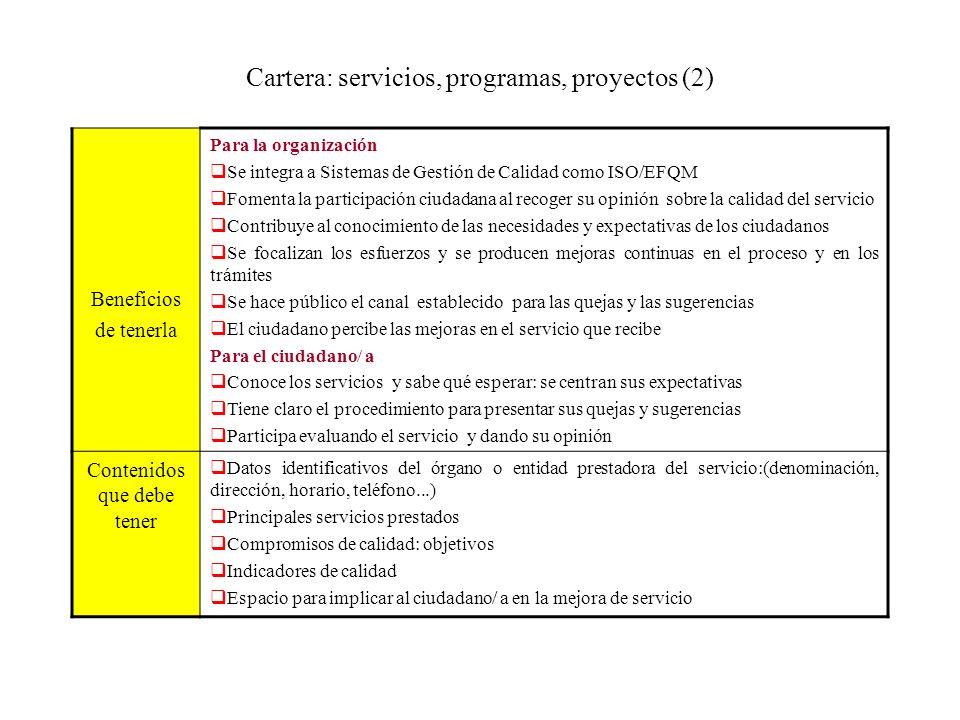 Cartera: servicios, programas, proyectos (2) Beneficios de tenerla Para la organización Se integra a Sistemas de Gestión de Calidad como ISO/EFQM Fome