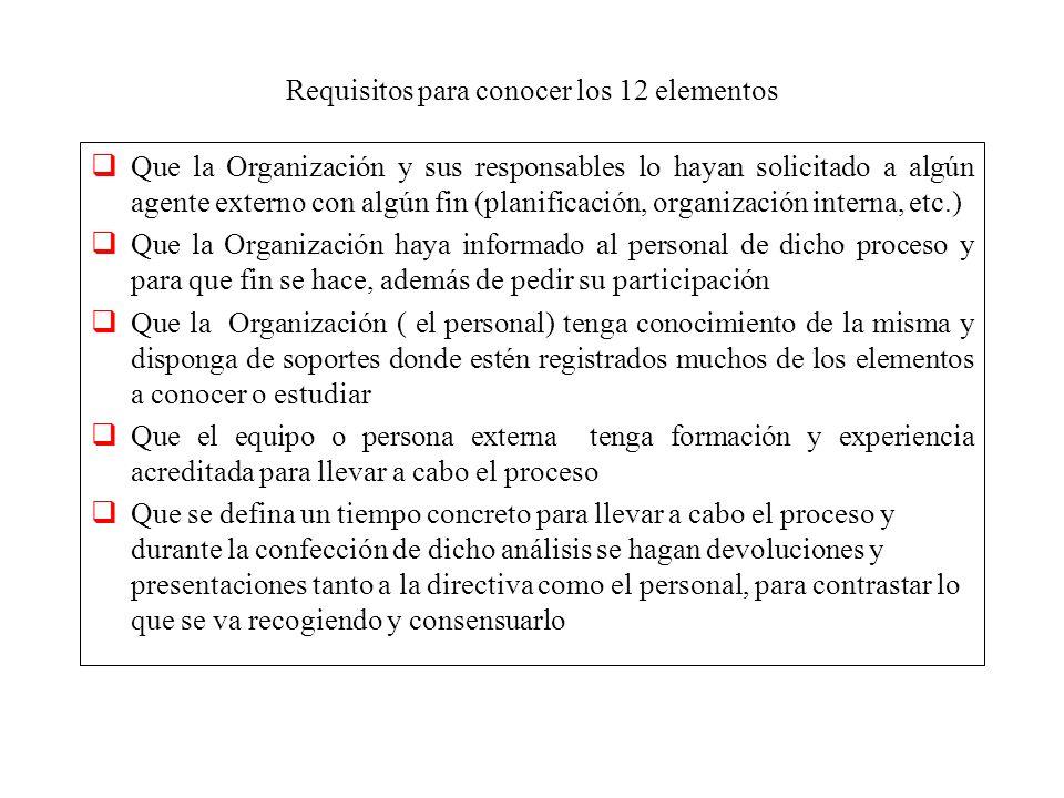 Requisitos para conocer los 12 elementos Que la Organización y sus responsables lo hayan solicitado a algún agente externo con algún fin (planificació