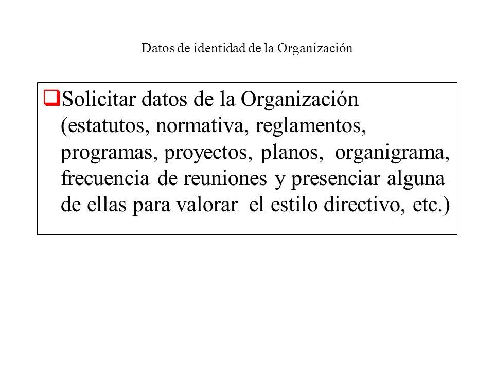 Datos de identidad de la Organización Solicitar datos de la Organización (estatutos, normativa, reglamentos, programas, proyectos, planos, organigrama