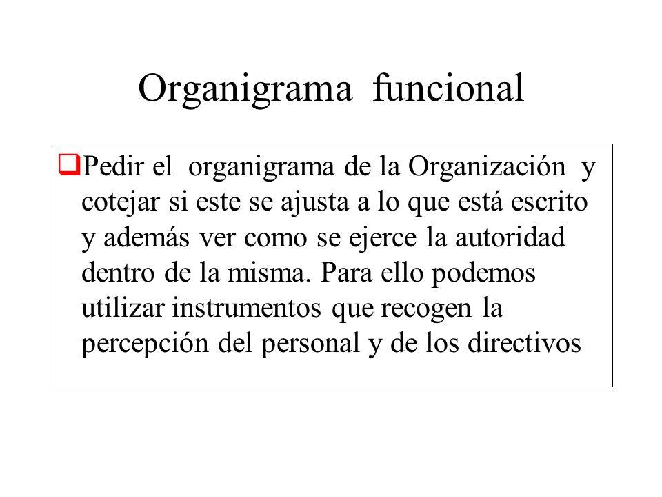 Organigrama funcional Pedir el organigrama de la Organización y cotejar si este se ajusta a lo que está escrito y además ver como se ejerce la autorid