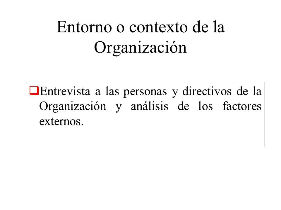 Entorno o contexto de la Organización Entrevista a las personas y directivos de la Organización y análisis de los factores externos.