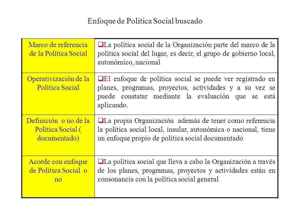 Enfoque de Política Social buscado Marco de referencia de la Política Social La política social de la Organización parte del marco de la política soci