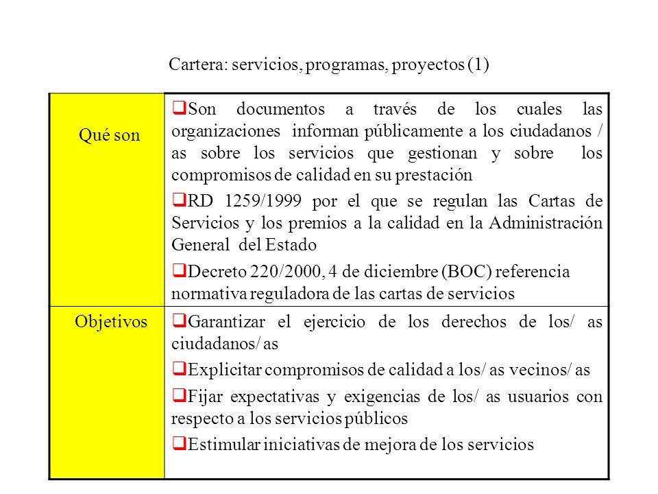 Cartera: servicios, programas, proyectos (1) Qué son Son documentos a través de los cuales las organizaciones informan públicamente a los ciudadanos /