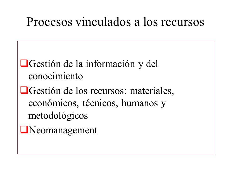 Procesos vinculados a los recursos Gestión de la información y del conocimiento Gestión de los recursos: materiales, económicos, técnicos, humanos y metodológicos Neomanagement