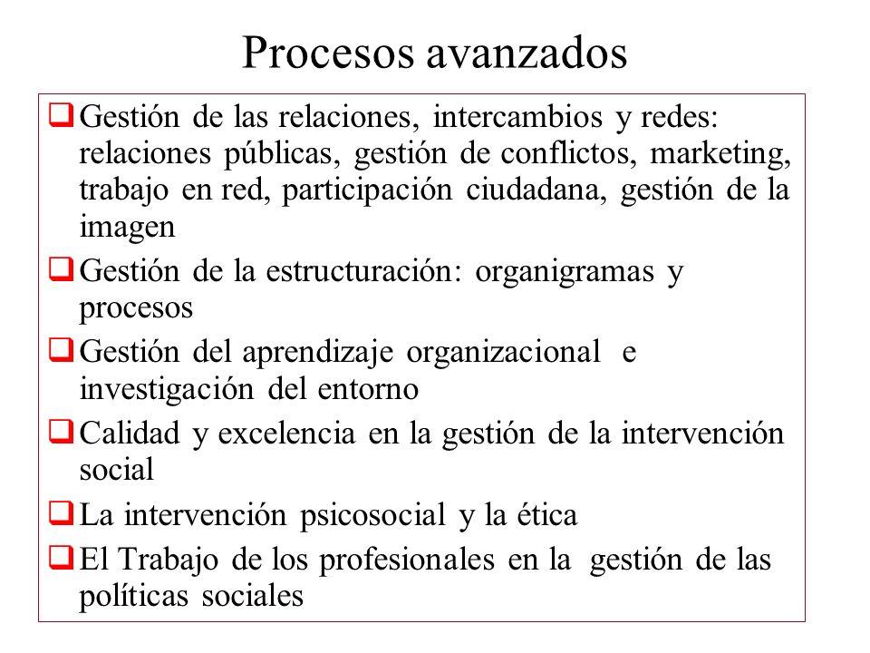 Procesos avanzados Gestión de las relaciones, intercambios y redes: relaciones públicas, gestión de conflictos, marketing, trabajo en red, participaci