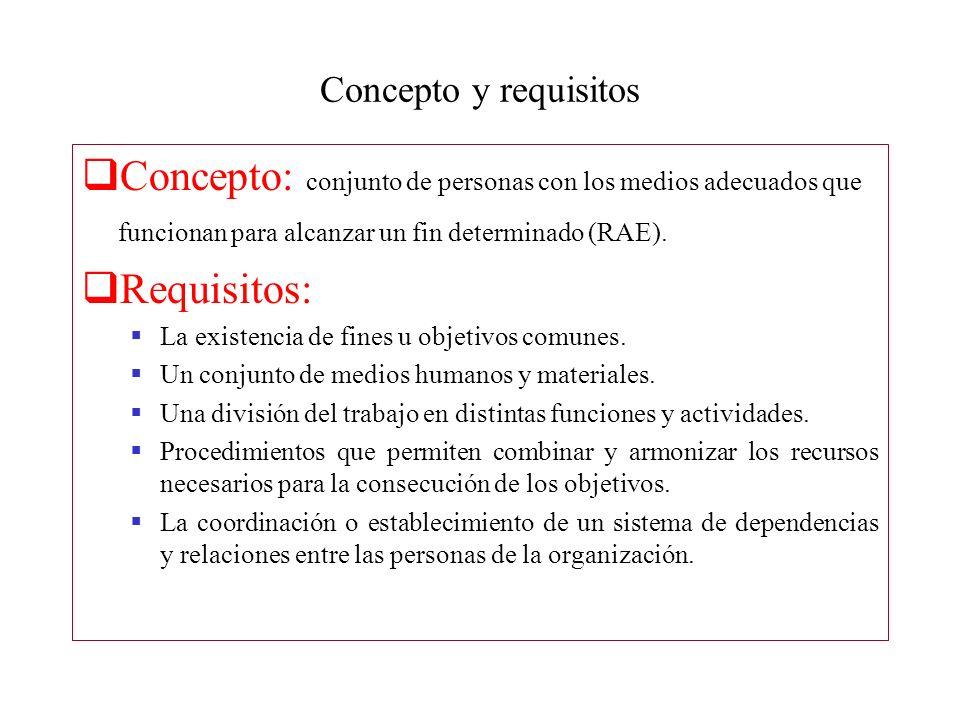 Concepto y requisitos Concepto: conjunto de personas con los medios adecuados que funcionan para alcanzar un fin determinado (RAE). Requisitos: La exi