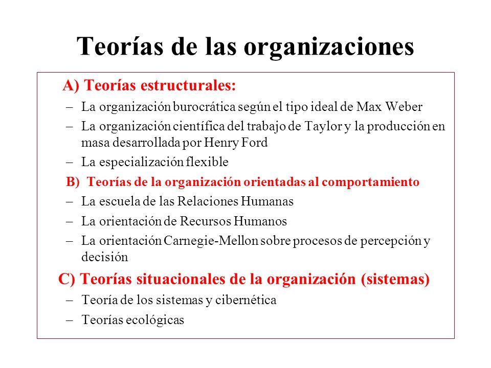 Teorías de las organizaciones A) Teorías estructurales: –La organización burocrática según el tipo ideal de Max Weber –La organización científica del