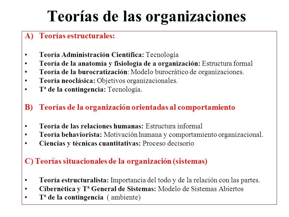 Teorías de las organizaciones A)Teorías estructurales: Teoría Administración Científica: Tecnología Teoría de la anatomía y fisiología de a organización: Estructura formal Teoría de la burocratización: Modelo burocrático de organizaciones.