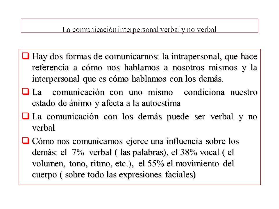 La comunicación interpersonal verbal y no verbal Hay dos formas de comunicarnos: la intrapersonal, que hace referencia a cómo nos hablamos a nosotros