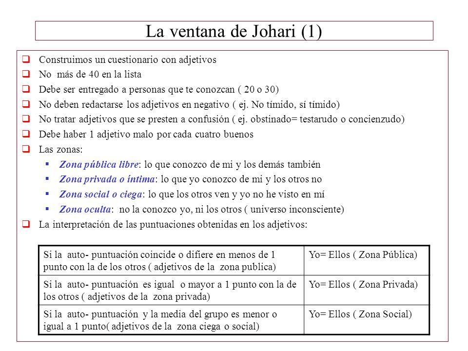 La ventana de Johari (1) Construimos un cuestionario con adjetivos No más de 40 en la lista Debe ser entregado a personas que te conozcan ( 20 o 30) N