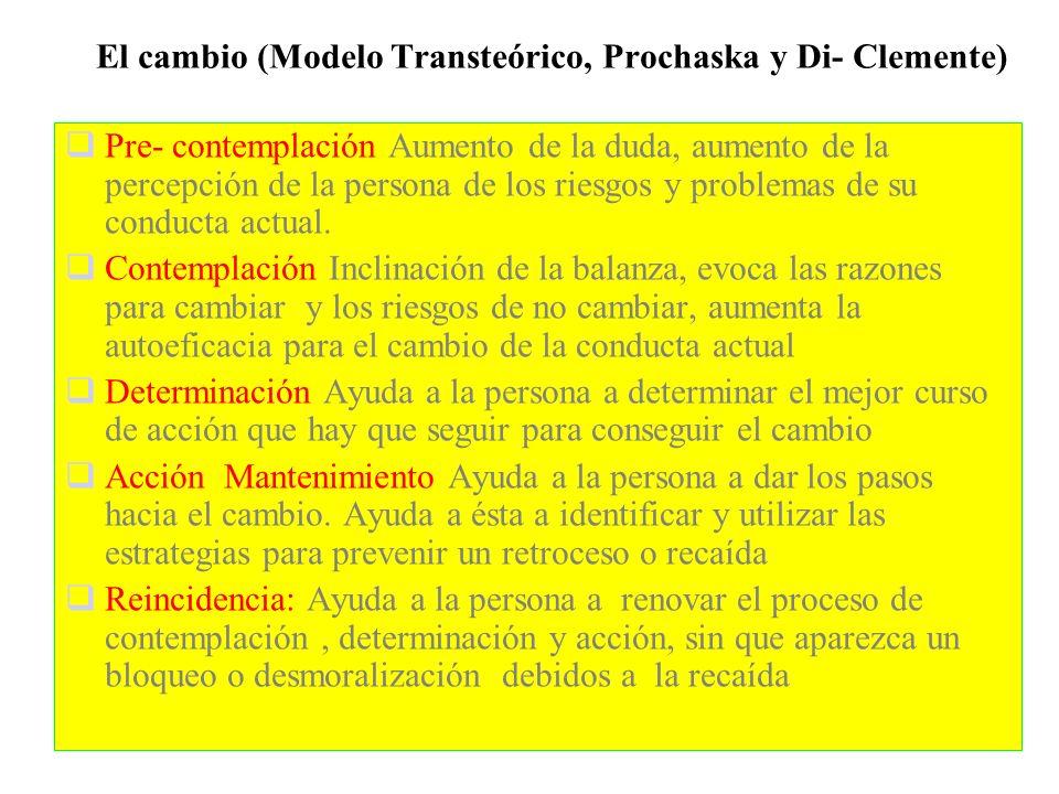 El cambio (Modelo Transteórico, Prochaska y Di- Clemente) Pre- contemplación Aumento de la duda, aumento de la percepción de la persona de los riesgos