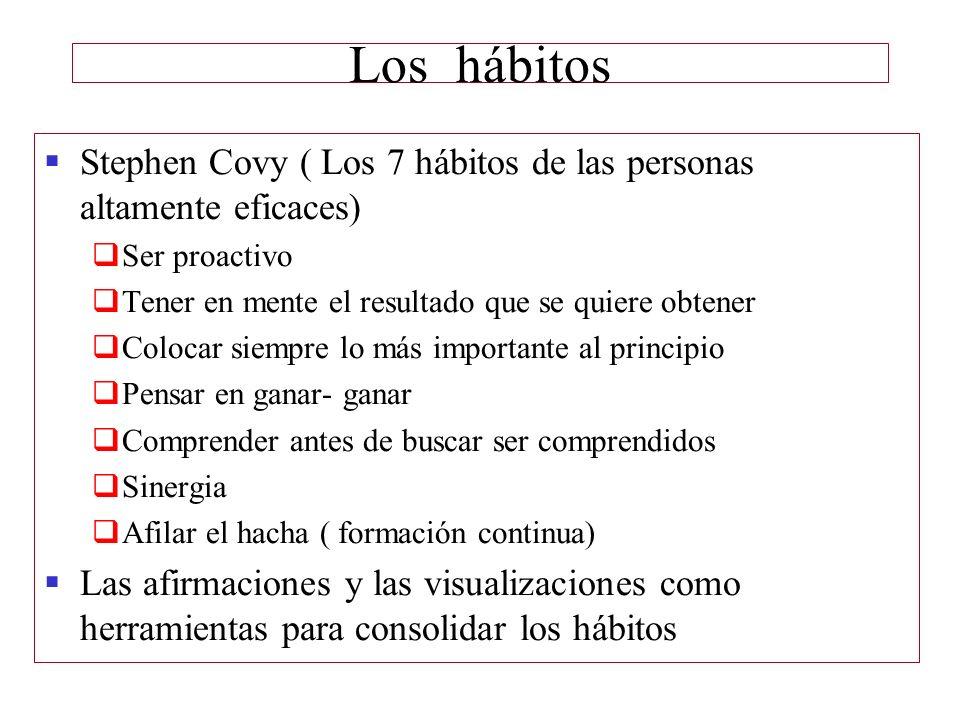 Los hábitos Stephen Covy ( Los 7 hábitos de las personas altamente eficaces) Ser proactivo Tener en mente el resultado que se quiere obtener Colocar s