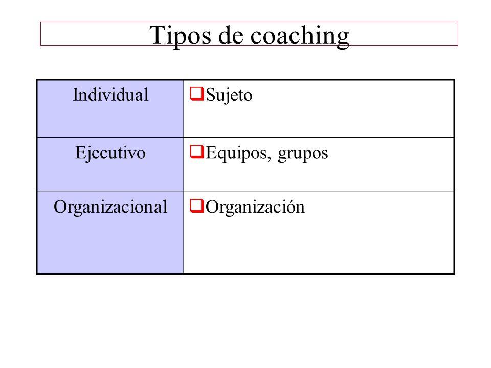 Coaching Organizacional Coaching individual + Coaching ejecutivo + consultoría de los niveles de gestión + mentoring