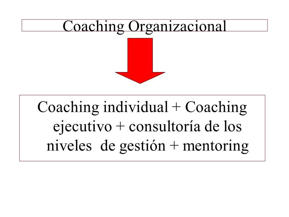 El proceso de aprendizaje (1) (PNL) Nivel de conocimiento 4.