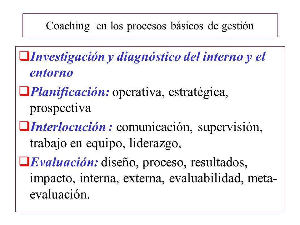 Coaching en los procesos básicos de gestión Investigación y diagnóstico del interno y el entorno Planificación: operativa, estratégica, prospectiva In