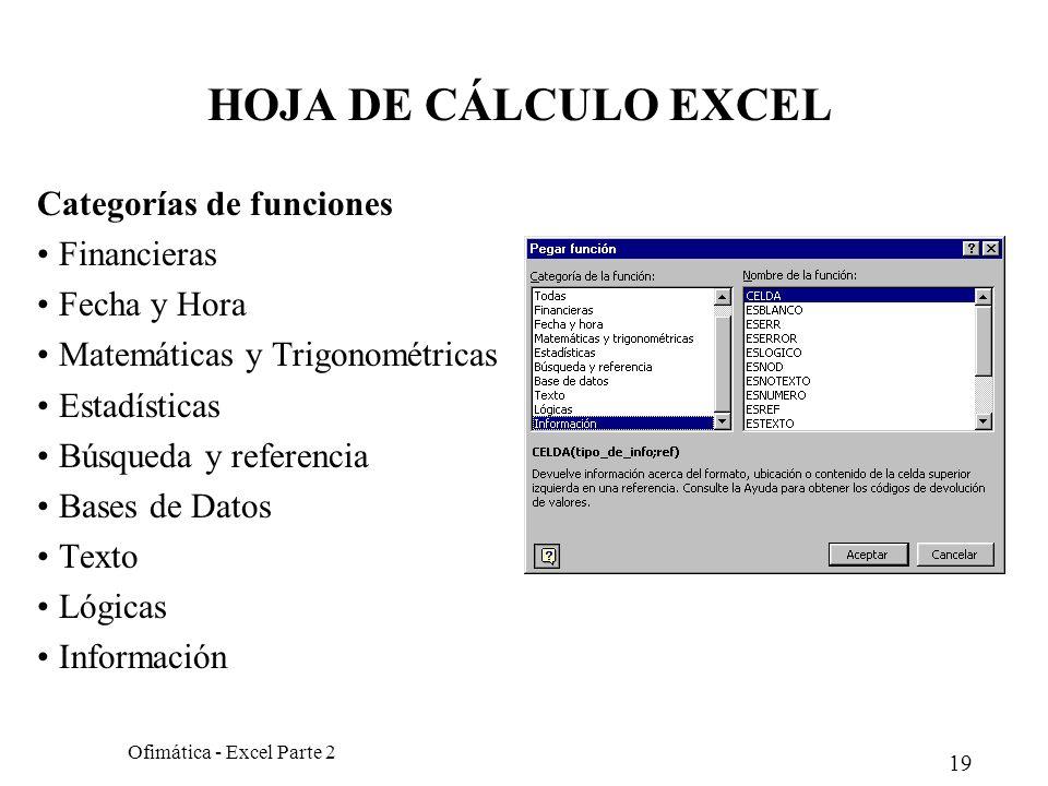 19 Ofimática - Excel Parte 2 HOJA DE CÁLCULO EXCEL Categorías de funciones Financieras Fecha y Hora Matemáticas y Trigonométricas Estadísticas Búsqued