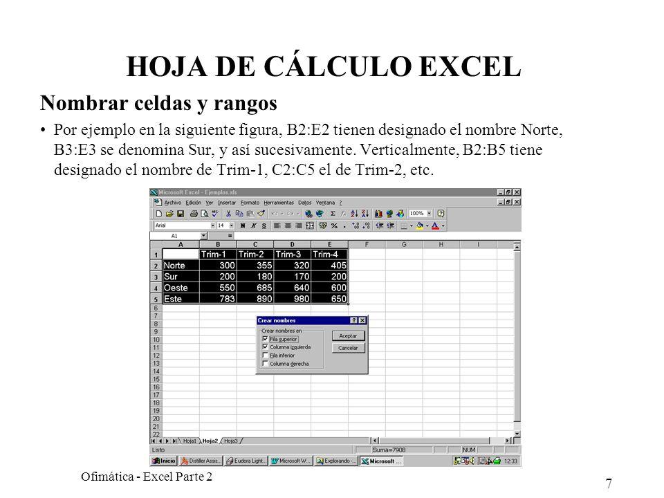 7 Ofimática - Excel Parte 2 HOJA DE CÁLCULO EXCEL Nombrar celdas y rangos Por ejemplo en la siguiente figura, B2:E2 tienen designado el nombre Norte,