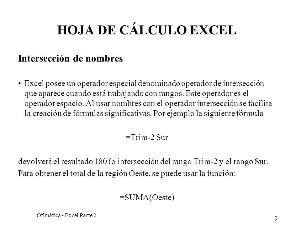 9 Ofimática - Excel Parte 2 HOJA DE CÁLCULO EXCEL Intersección de nombres Excel posee un operador especial denominado operador de intersección que apa