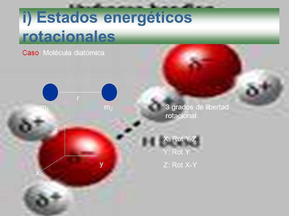 i) Estados energéticos rotacionales Caso: Molécula diatómica m1m1 m2m2 r z x y 3 grados de libertad rotacional X: Rot Y-Z Y: Rot Y Z: Rot X-Y